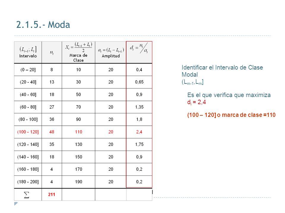 2.1.5.- Moda Identificar el Intervalo de Clase Modal (Lm-1,Lm]